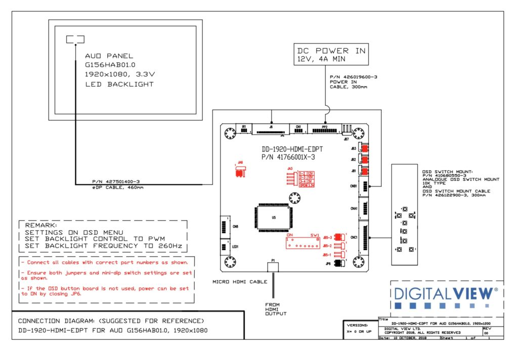 auo edp panels connection kits digital view blog